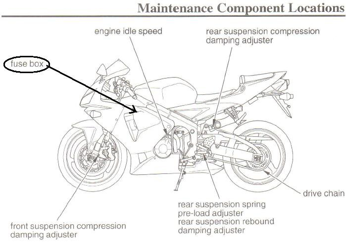 Wiring Diagram 2003 Honda Cbr 600 Rr Within Honda Wiring