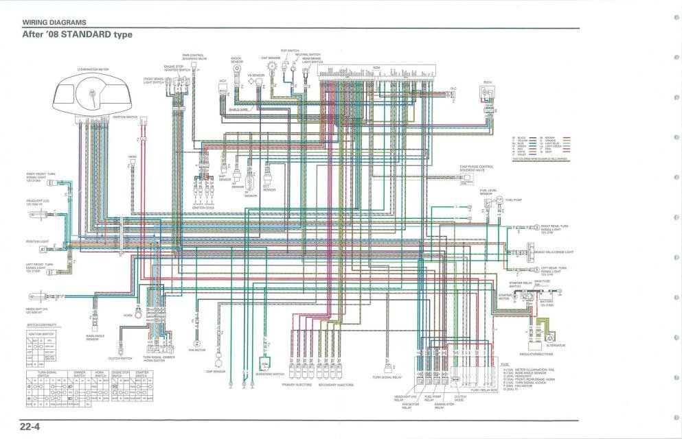 How can i check my ecm 600rr click image for larger version name diagram2g views 891 size 968 asfbconference2016 Gallery