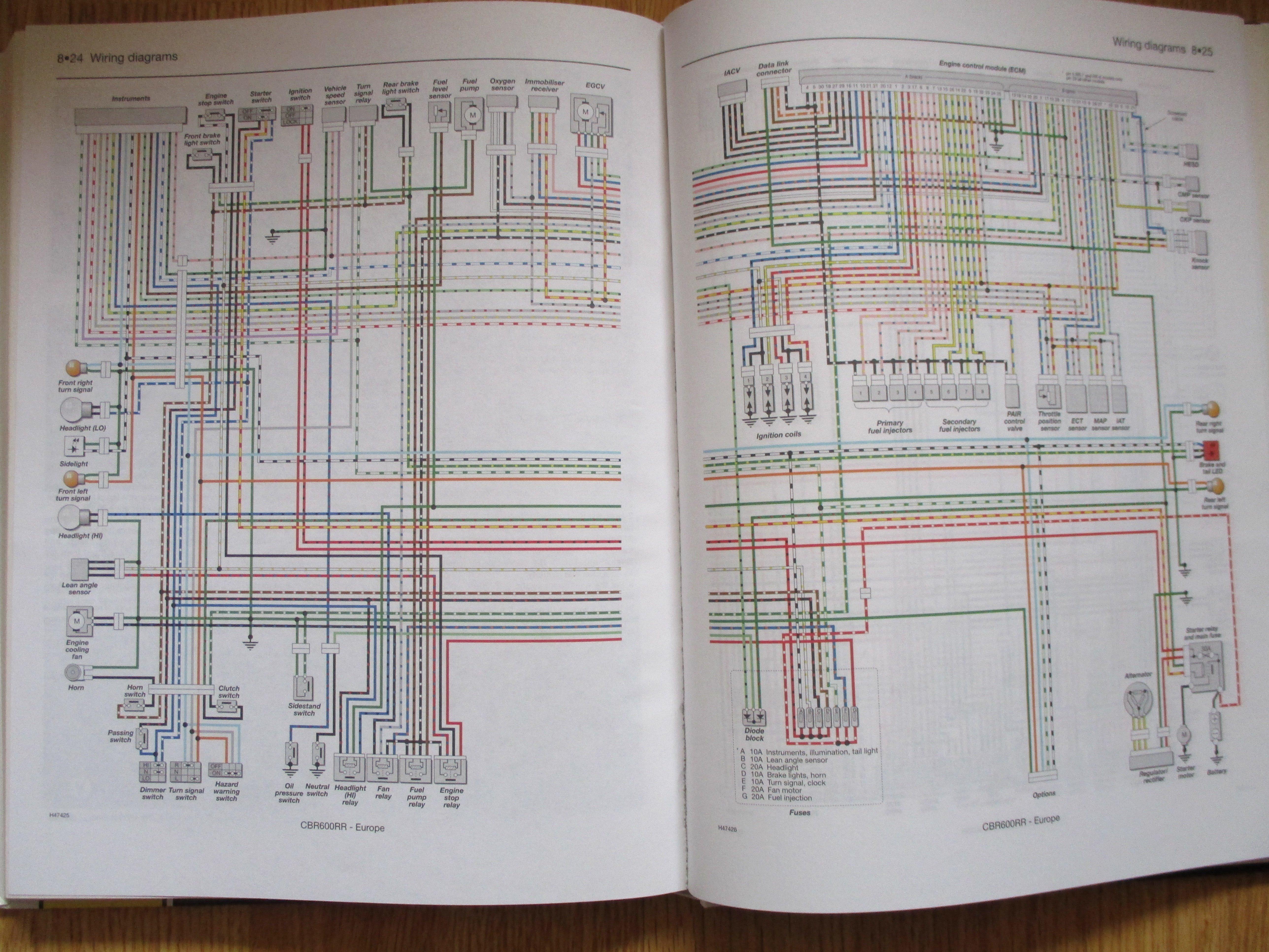 08 Cbr600rr Wiring Diagram Honda Cbr 600rr Forum